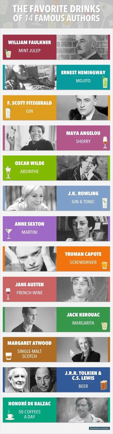 famous-authors-favorite-drinks_800px