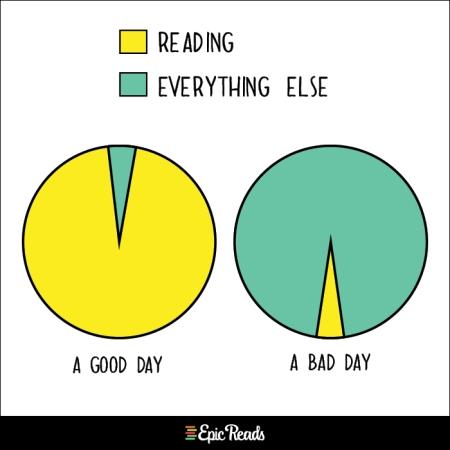 EpicReads_BookNerdCharts_0