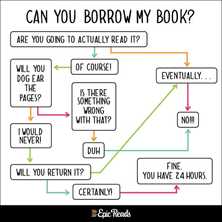 EpicReads_BookNerdCharts_09